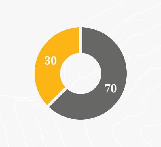 gráfico do consumo de energia